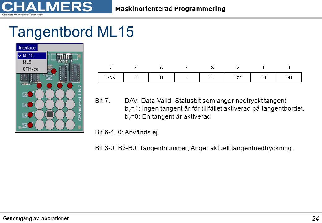 Maskinorienterad Programmering Genomgång av laborationer 24 Tangentbord ML15 Bit 7, DAV: Data Valid; Statusbit som anger nedtryckt tangent b 7 =1: Ingen tangent är för tillfället aktiverad på tangentbordet.