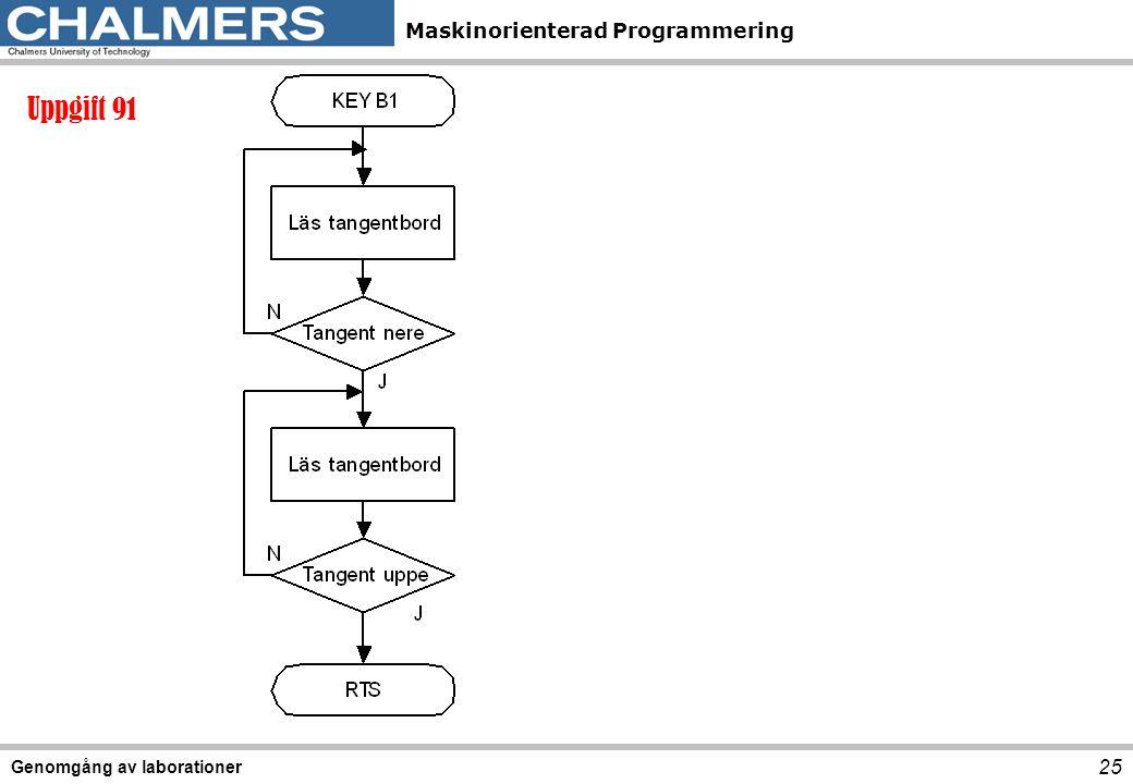 Maskinorienterad Programmering Genomgång av laborationer 25 Uppgift 91