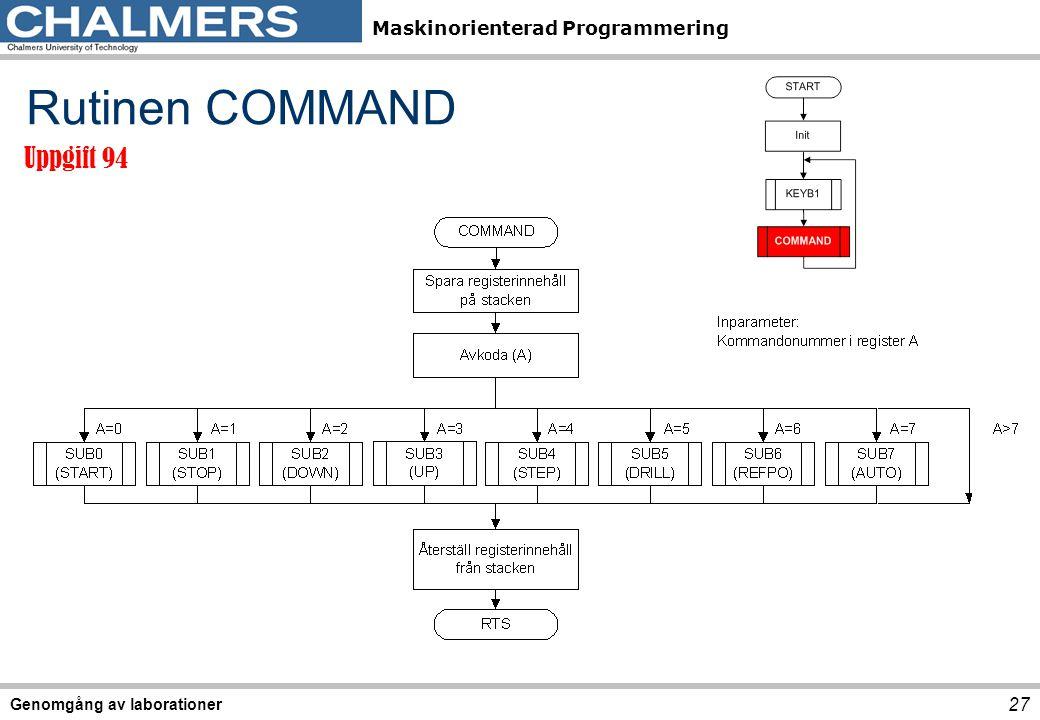 Maskinorienterad Programmering Genomgång av laborationer 27 Rutinen COMMAND Uppgift 94