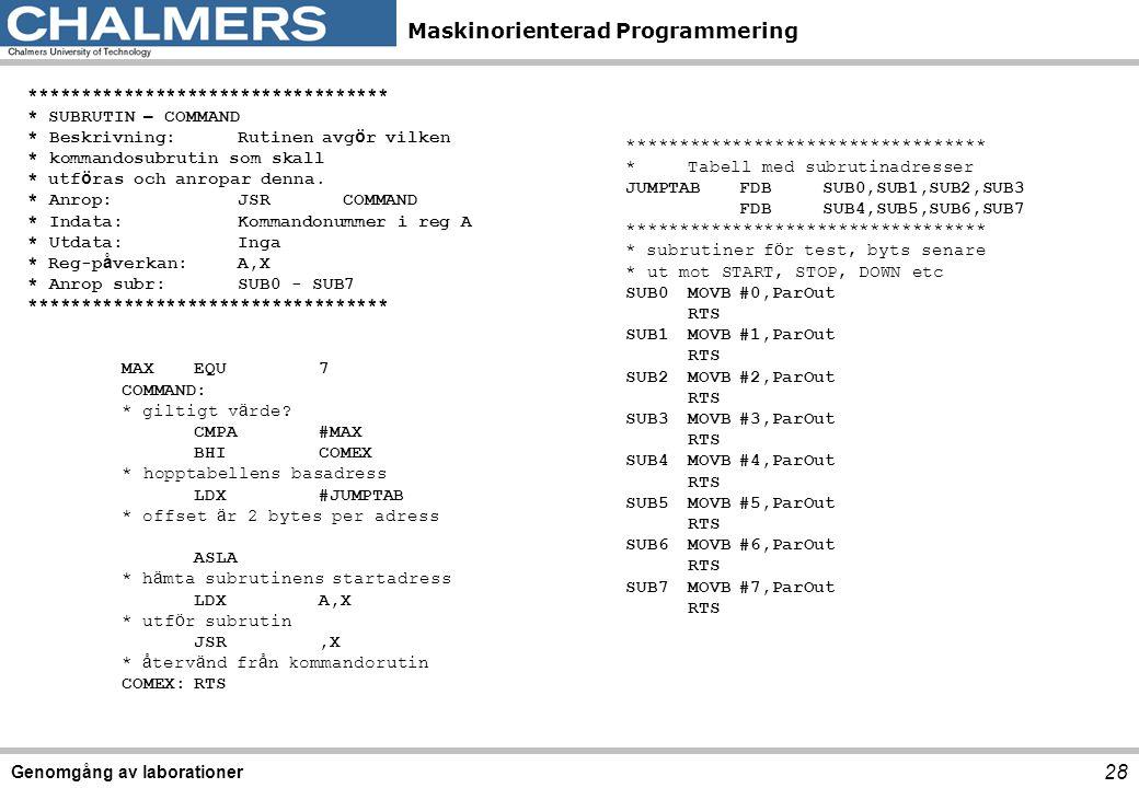 Maskinorienterad Programmering Genomgång av laborationer 28 ********************************** * SUBRUTIN – COMMAND * Beskrivning:Rutinen avg ö r vilken * kommandosubrutin som skall * utf ö ras och anropar denna.