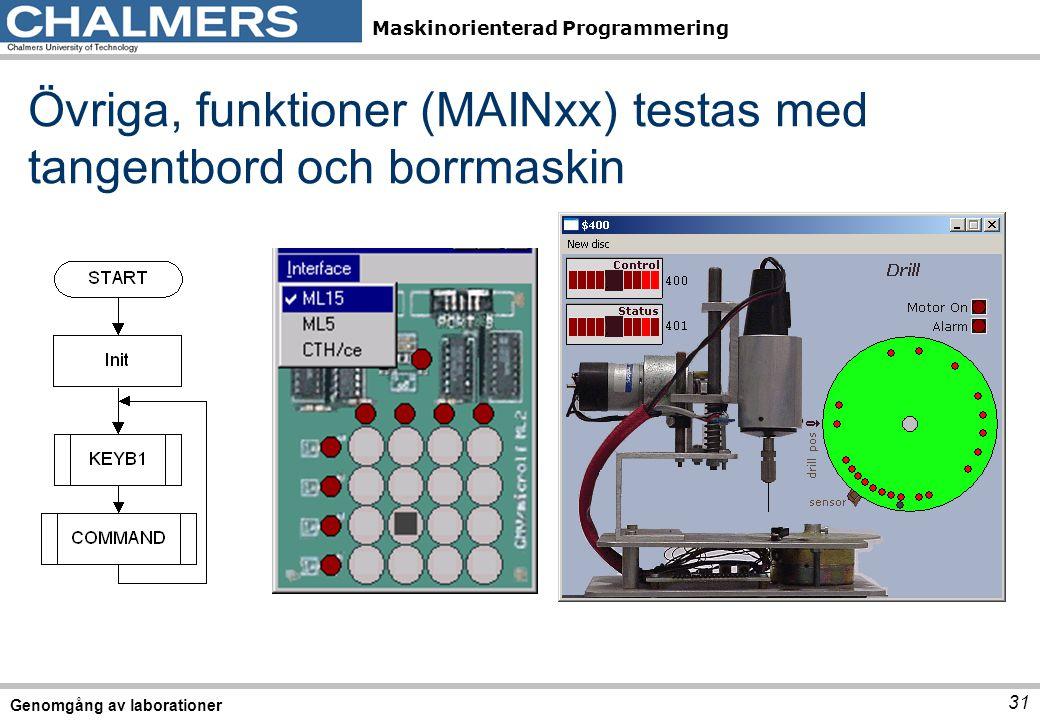 Maskinorienterad Programmering Genomgång av laborationer 31 Övriga, funktioner (MAINxx) testas med tangentbord och borrmaskin