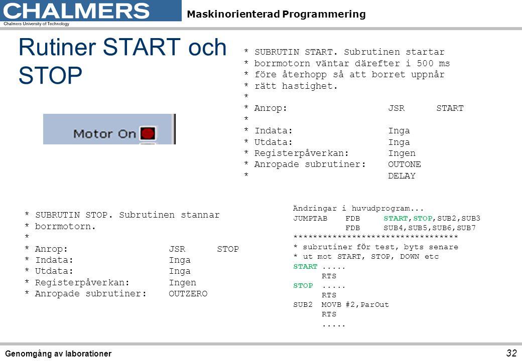 Maskinorienterad Programmering Genomgång av laborationer 32 * SUBRUTIN STOP. Subrutinen stannar * borrmotorn. * * Anrop:JSRSTOP * Indata:Inga * Utdata
