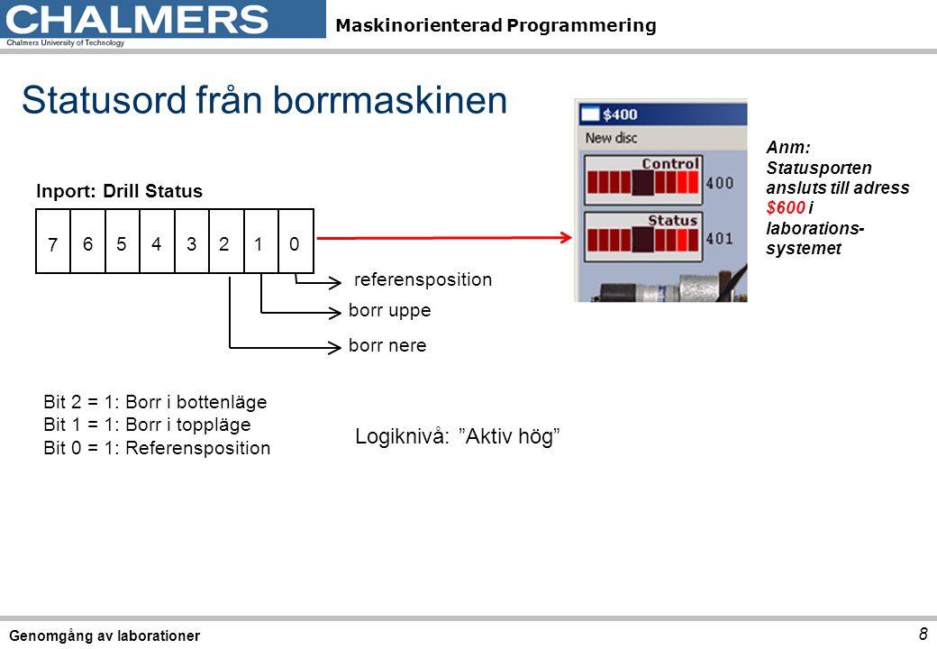 Maskinorienterad Programmering Genomgång av laborationer 8 Statusord från borrmaskinen Inport: Drill Status 0 7 123456 referensposition borr uppe Bit