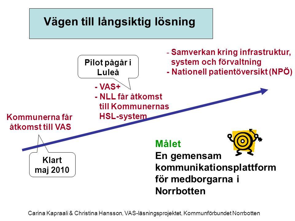 Kommunerna får åtkomst till VAS - VAS+ - NLL får åtkomst till Kommunernas HSL-system - Samverkan kring infrastruktur, system och förvaltning - Natione