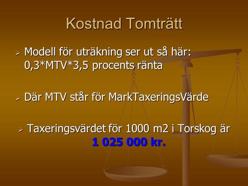 Kostnad Tomträtt  Modell för uträkning ser ut så här: 0,3*MTV*3,5 procents ränta  Där MTV står för MarkTaxeringsVärde  Taxeringsvärdet för 1000 m2