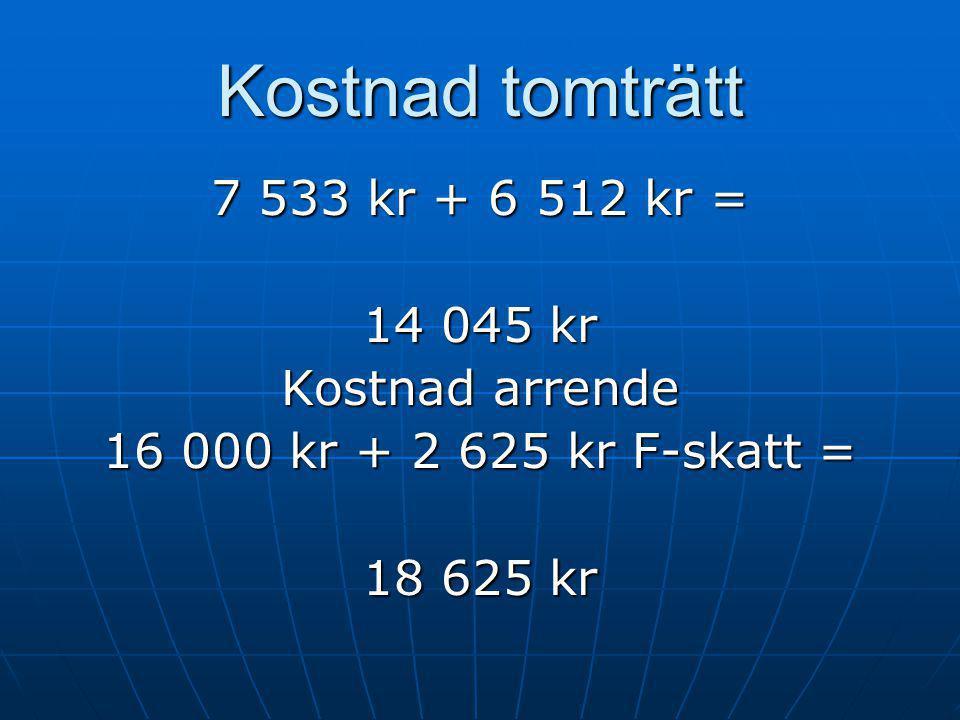 Kostnad tomträtt 7 533 kr + 6 512 kr = 14 045 kr Kostnad arrende 16 000 kr + 2 625 kr F-skatt = 18 625 kr