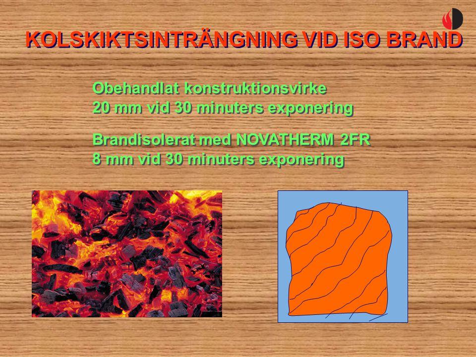 KOLSKIKTSINTRÄNGNING VID ISO BRAND Obehandlat konstruktionsvirke 20 mm vid 30 minuters exponering Obehandlat konstruktionsvirke 20 mm vid 30 minuters exponering Brandisolerat med NOVATHERM 2FR 8 mm vid 30 minuters exponering Brandisolerat med NOVATHERM 2FR 8 mm vid 30 minuters exponering