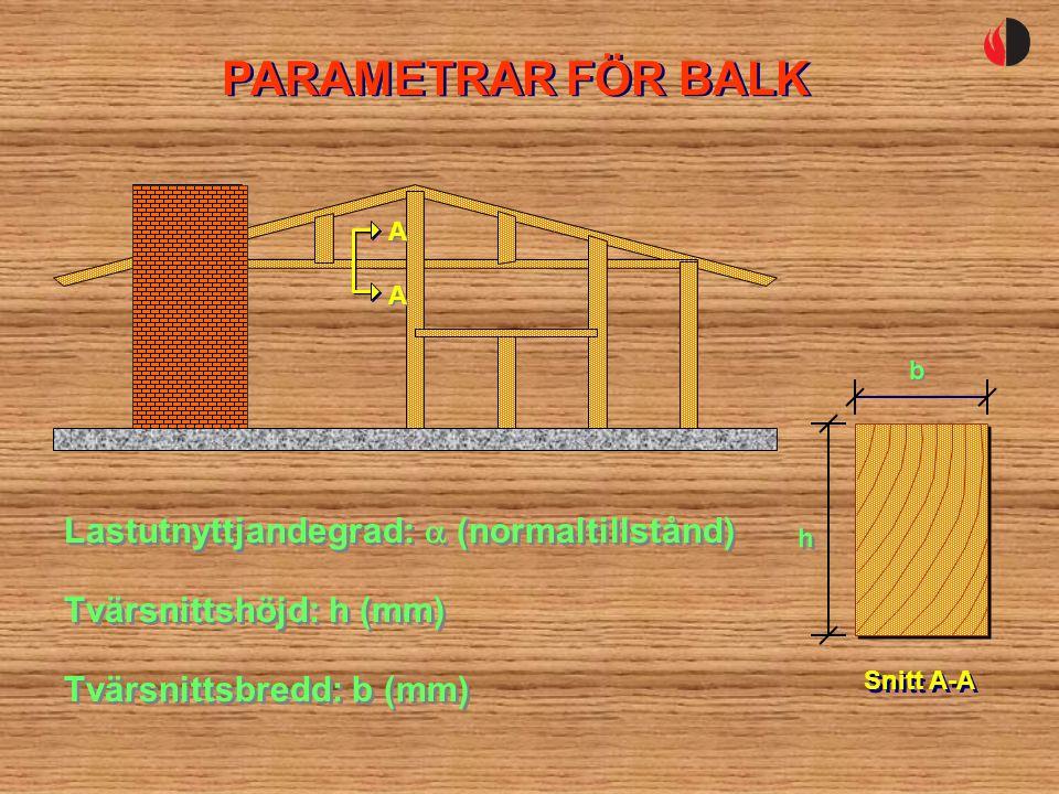 PARAMETRAR FÖR BALK Lastutnyttjandegrad:  (normaltillstånd) Tvärsnittshöjd: h (mm) Tvärsnittsbredd: b (mm) AAAA AAAA h h Snitt A-A b b