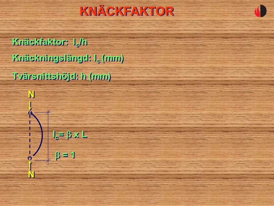 KNÄCKFAKTOR Tvärsnittshöjd: h (mm) Knäckfaktor: l c /h Knäckningslängd: l c (mm) O O N N N N I c =  x L  = 1