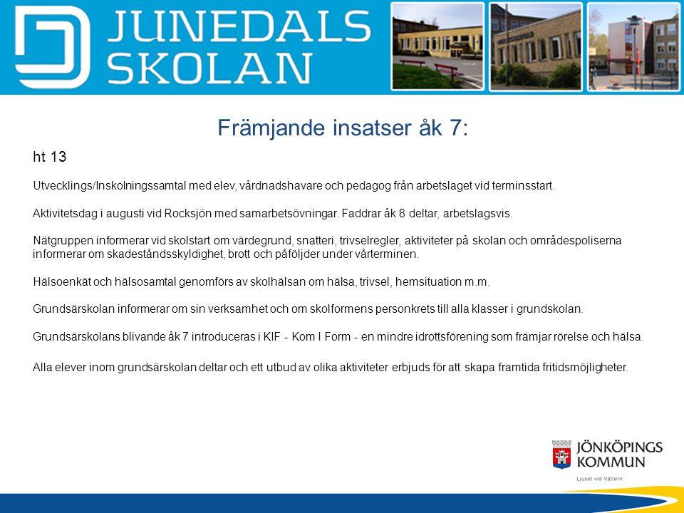 Främjande insatser åk 8: ht 13 Lägerskolan i Brittebo med samarbets- och värderingsövningar, friluftsliv m.m.