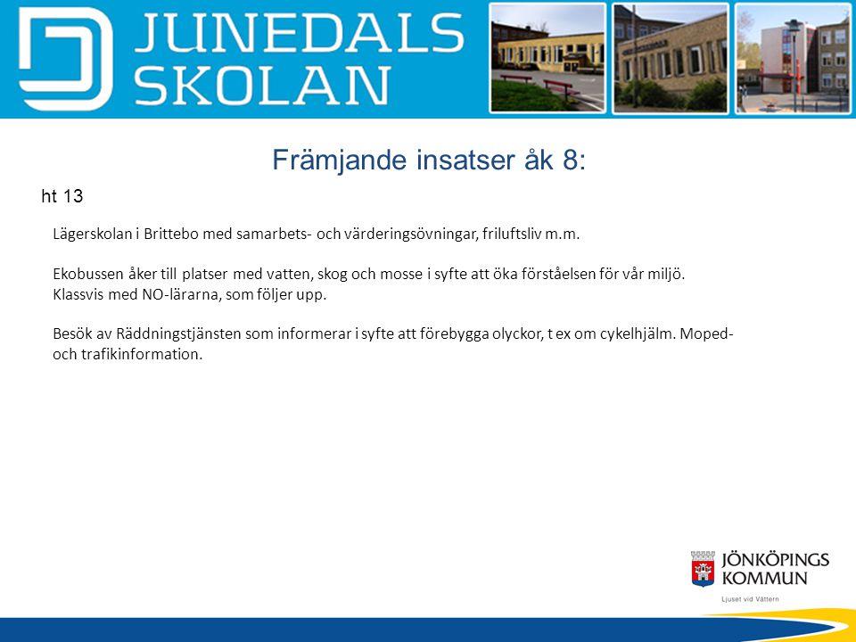 Främjande insatser åk 8: ht 13 Lägerskolan i Brittebo med samarbets- och värderingsövningar, friluftsliv m.m. Ekobussen åker till platser med vatten,