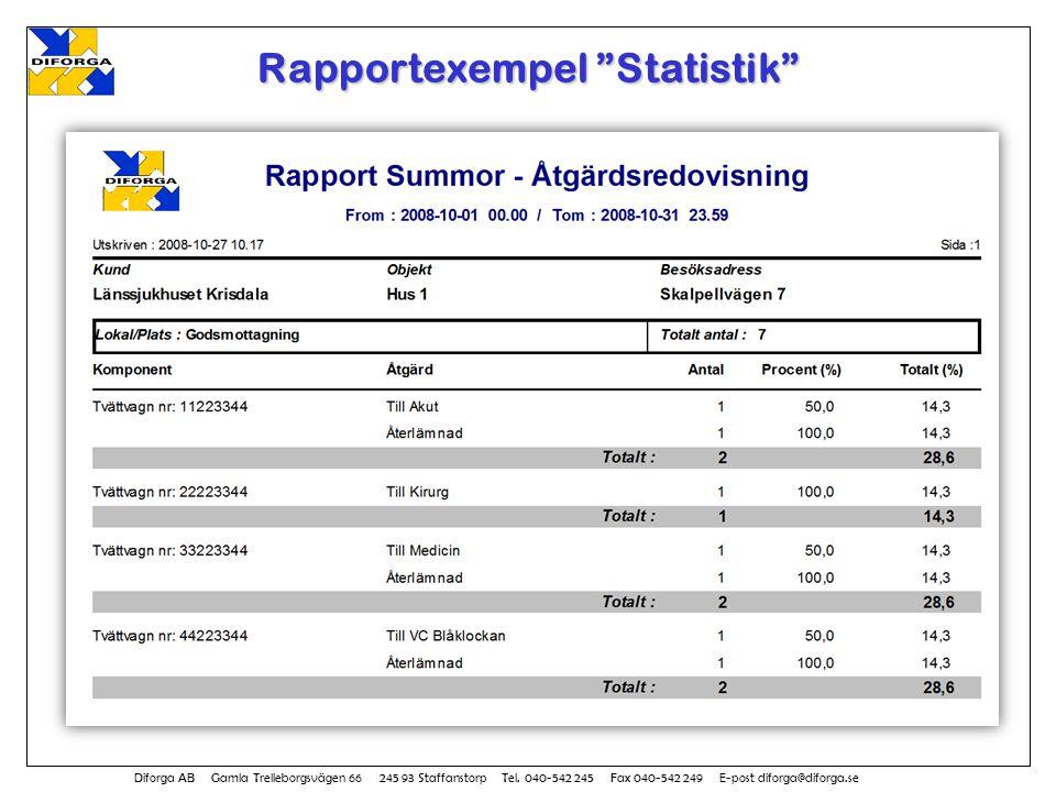 Diforga AB Gamla Trelleborgsvägen 66 245 93 Staffanstorp Tel.