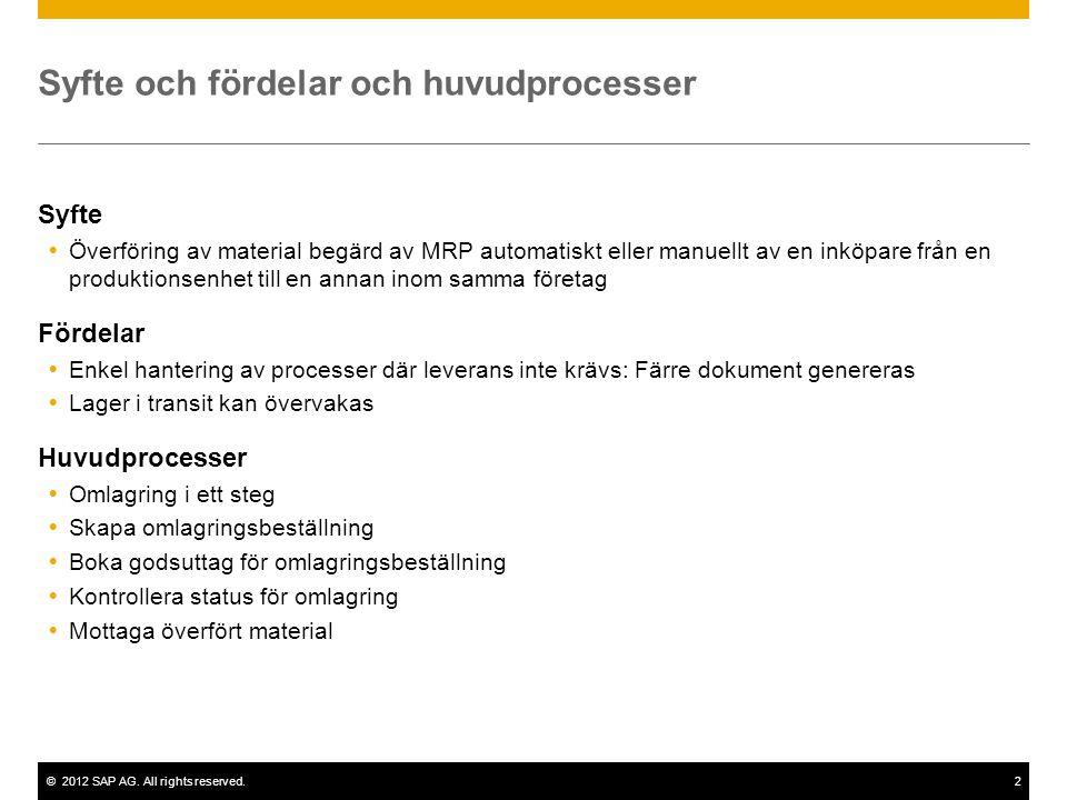 ©2012 SAP AG. All rights reserved.2 Syfte och fördelar och huvudprocesser Syfte  Överföring av material begärd av MRP automatiskt eller manuellt av e
