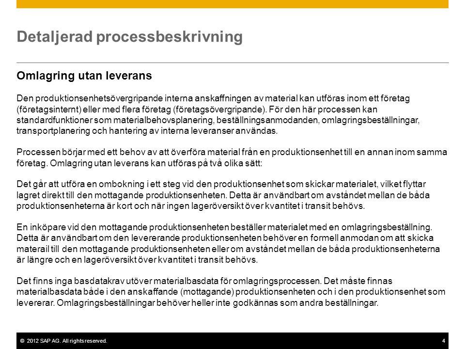 ©2012 SAP AG. All rights reserved.4 Detaljerad processbeskrivning Omlagring utan leverans Den produktionsenhetsövergripande interna anskaffningen av m
