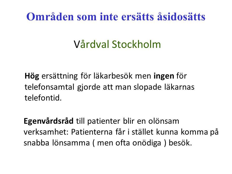 Områden som inte ersätts åsidosätts Vårdval Stockholm Hög ersättning för läkarbesök men ingen för telefonsamtal gjorde att man slopade läkarnas telefontid.