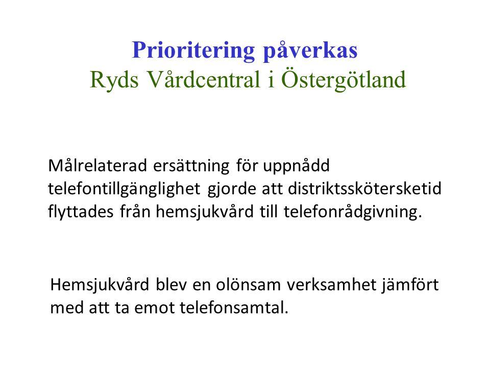 Prioritering påverkas Ryds Vårdcentral i Östergötland Målrelaterad ersättning för uppnådd telefontillgänglighet gjorde att distriktsskötersketid flyttades från hemsjukvård till telefonrådgivning.
