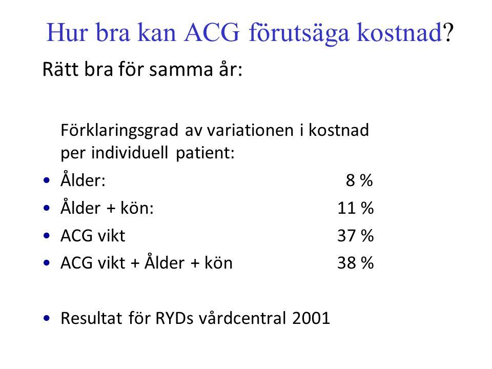 Hur bra kan ACG förutsäga kostnad.