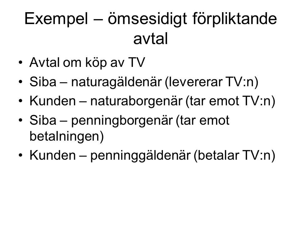 Exempel – ömsesidigt förpliktande avtal •Avtal om köp av TV •Siba – naturagäldenär (levererar TV:n) •Kunden – naturaborgenär (tar emot TV:n) •Siba – p