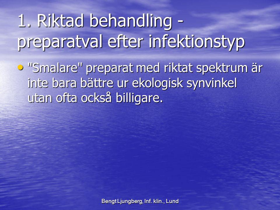 Bengt Ljungberg, Inf.klin., Lund 1.