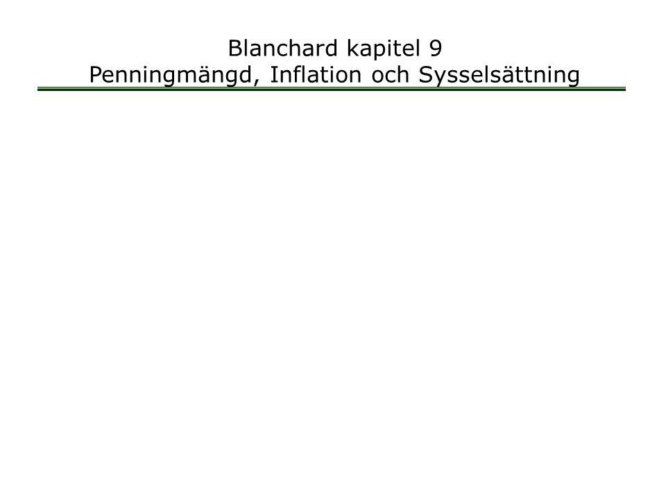Blanchard kapitel 9 Penningmängd, Inflation och Sysselsättning