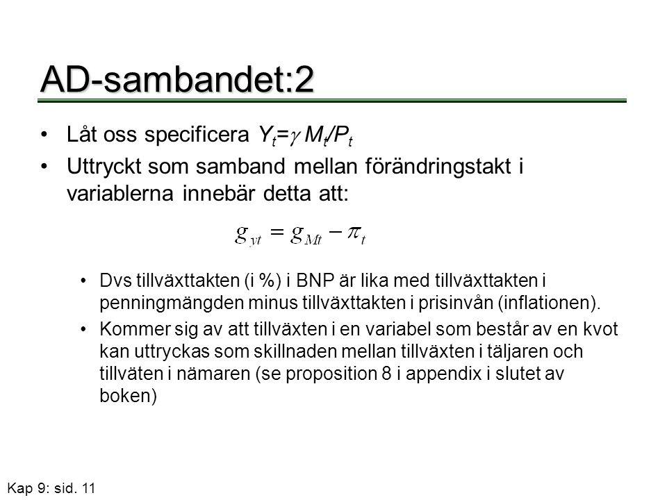 Kap 9: sid. 11 AD-sambandet:2 •Låt oss specificera Y t =  M t /P t •Uttryckt som samband mellan förändringstakt i variablerna innebär detta att: •Dvs