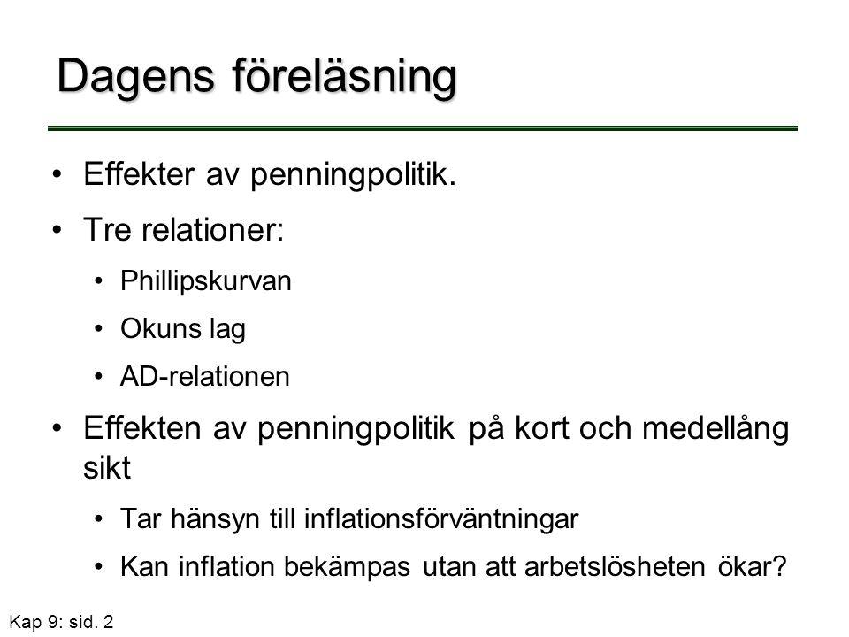 Kap 9: sid. 2 Dagens föreläsning •Effekter av penningpolitik. •Tre relationer: •Phillipskurvan •Okuns lag •AD-relationen •Effekten av penningpolitik p
