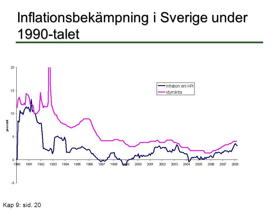 Kap 9: sid. 20 Inflationsbekämpning i Sverige under 1990-talet