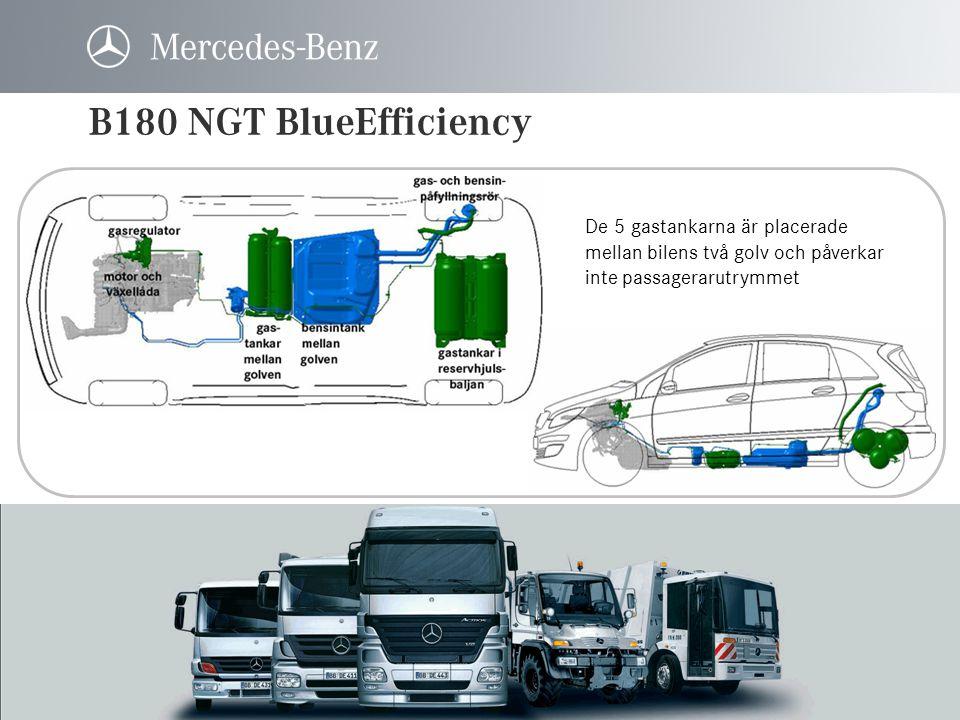 Econic - biogas • Monovalent ottomotor utvecklad för gasdrift, lean-burn för lägre förbrukning • Drivs ALLTID på 100% gas och har därför alltid optimerade avgasvärden • 6-cyl, 7 l volym, 279 hk / 1000 Nm • Allison automatlåda med retarder • Ca 350 st levererade i Sverige sedan 2000 • 8 x 80 liters tankvolym • Aktionsradie 20 – 40 mil