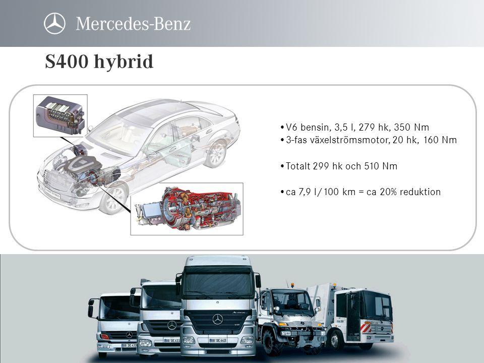 Miljöalternativ transportbilar Sprinter 316 NGT
