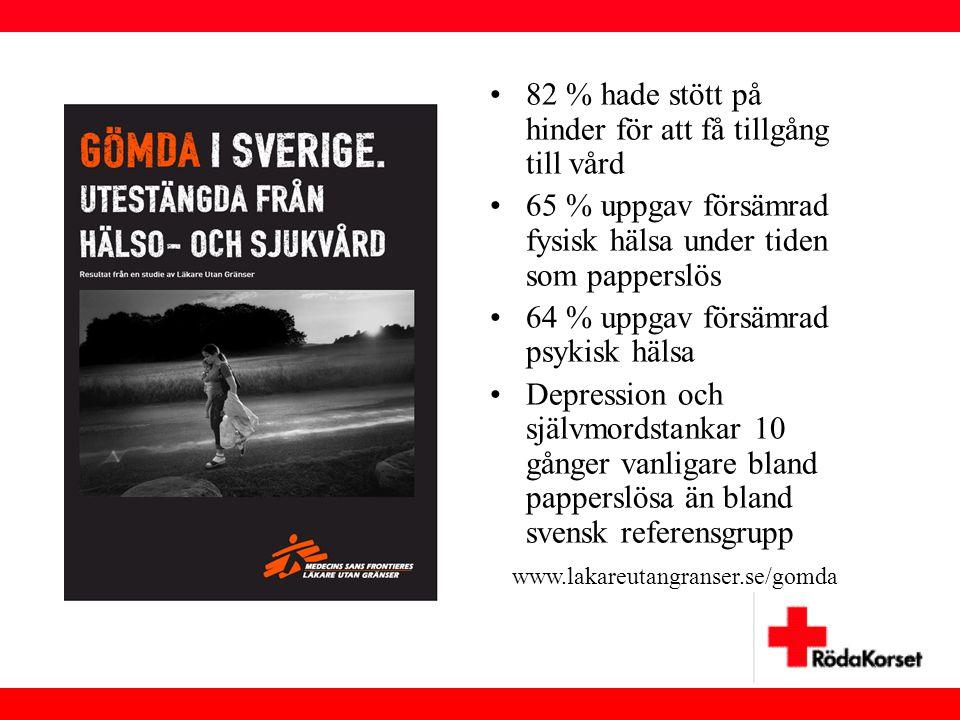 •82 % hade stött på hinder för att få tillgång till vård •65 % uppgav försämrad fysisk hälsa under tiden som papperslös •64 % uppgav försämrad psykisk
