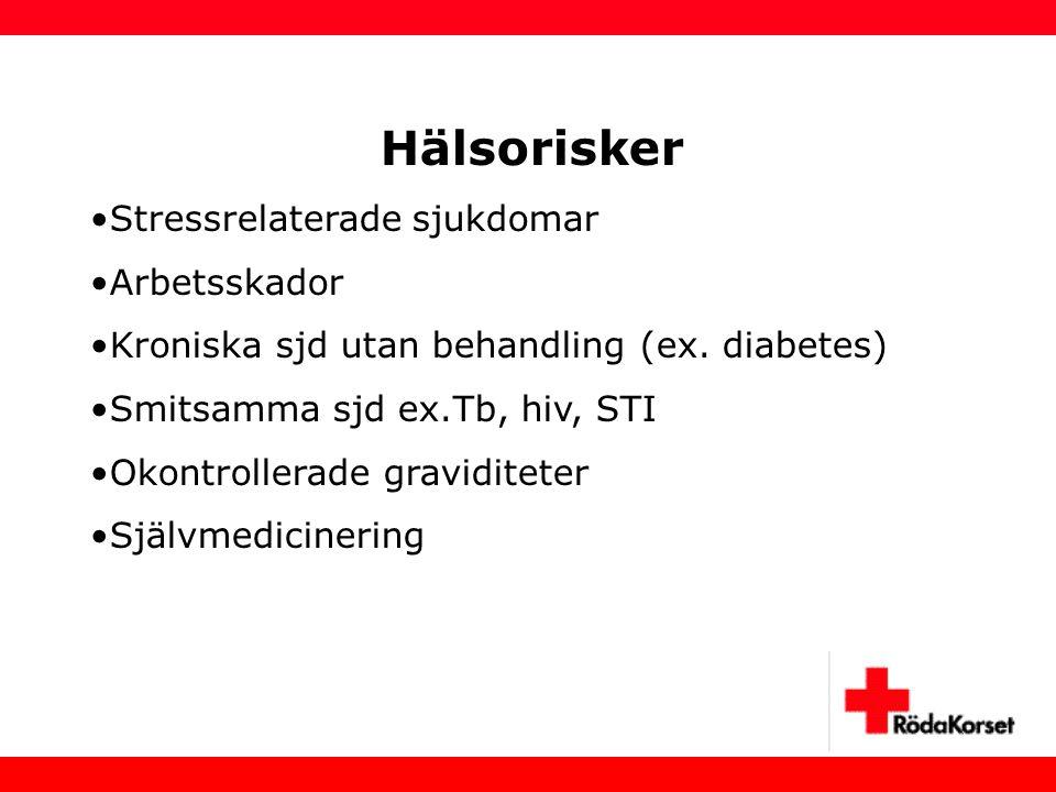 Hälsorisker •Stressrelaterade sjukdomar •Arbetsskador •Kroniska sjd utan behandling (ex. diabetes) •Smitsamma sjd ex.Tb, hiv, STI •Okontrollerade grav
