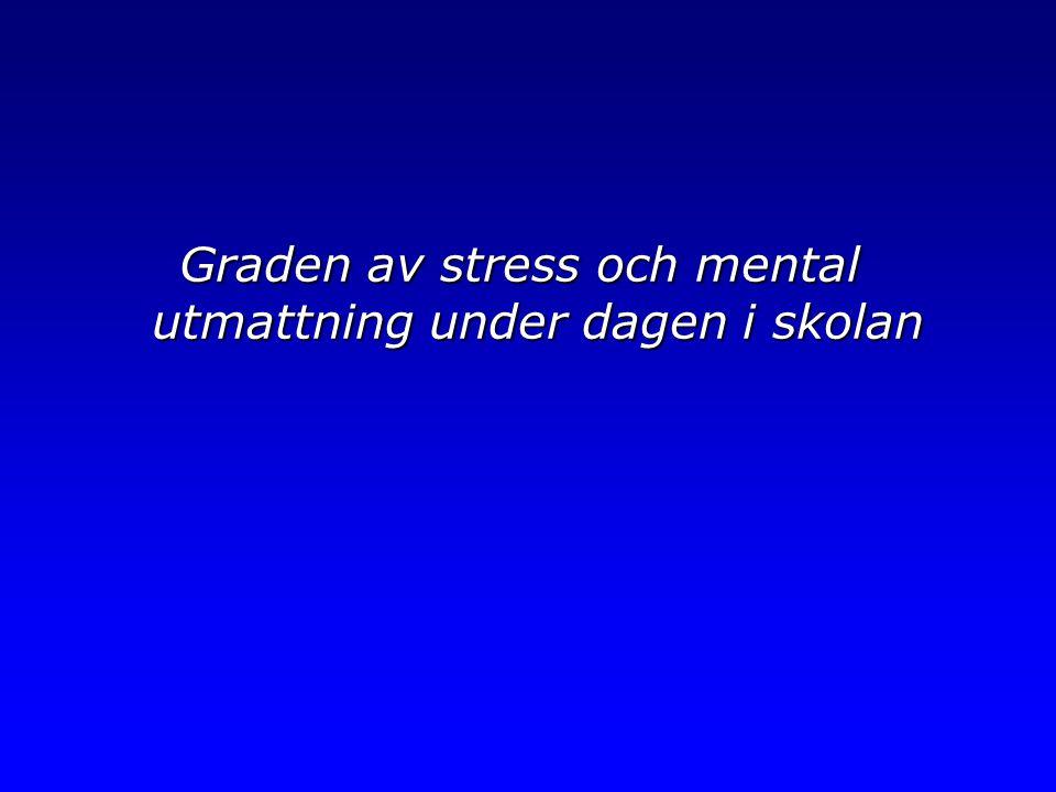Graden av stress och mental utmattning under dagen i skolan Graden av stress och mental utmattning under dagen i skolan