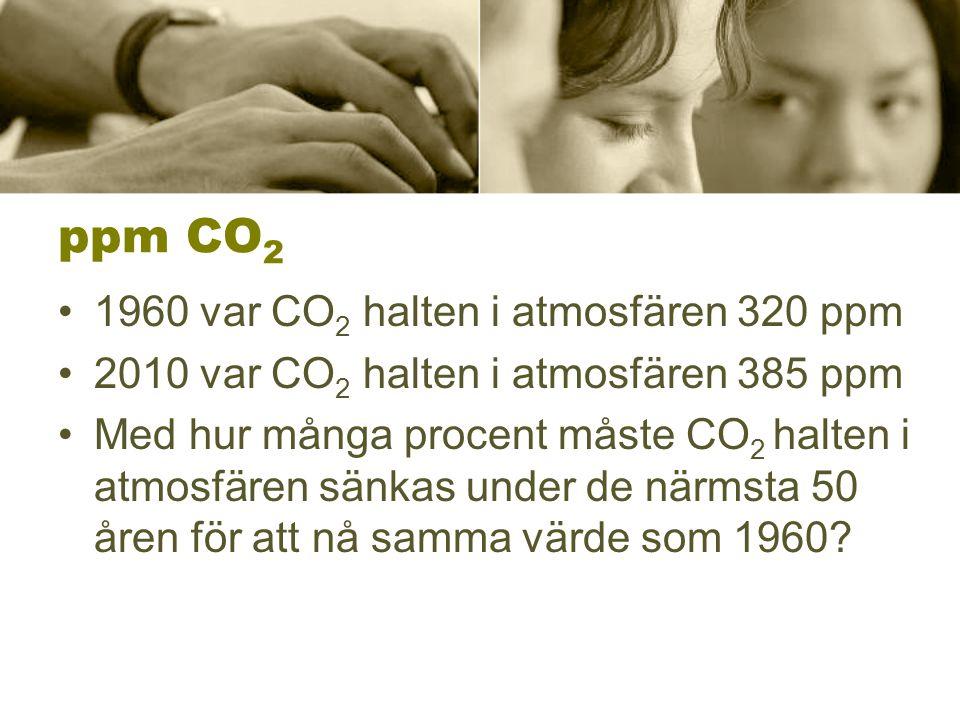 ppm CO 2 •1960 var CO 2 halten i atmosfären 320 ppm •2010 var CO 2 halten i atmosfären 385 ppm •Med hur många procent måste CO 2 halten i atmosfären sänkas under de närmsta 50 åren för att nå samma värde som 1960?