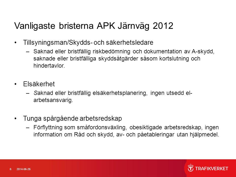 62014-06-26 Vanligaste bristerna APK Järnväg 2012 •Tillsyningsman/Skydds- och säkerhetsledare –Saknad eller bristfällig riskbedömning och dokumentation av A-skydd, saknade eller bristfälliga skyddsåtgärder såsom kortslutning och hindertavlor.