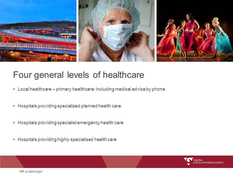 HR avdelningen Annan klinik 2 x 4 veckor + Somatisk sjukhusvård + Psykiatrisk sjukhusvård + Primärvård MÅL + Förståelse för svenska sjukvårdssystemtet