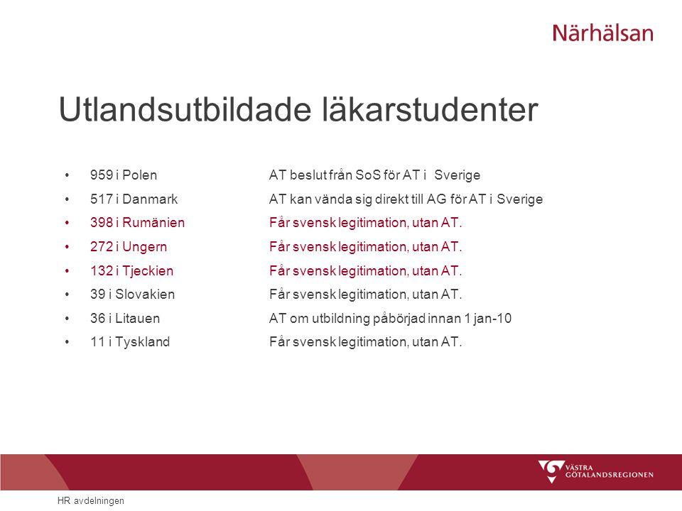 HR avdelningen Utlandsutbildade läkarstudenter •959 i PolenAT beslut från SoS för AT i Sverige •517 i DanmarkAT kan vända sig direkt till AG för AT i