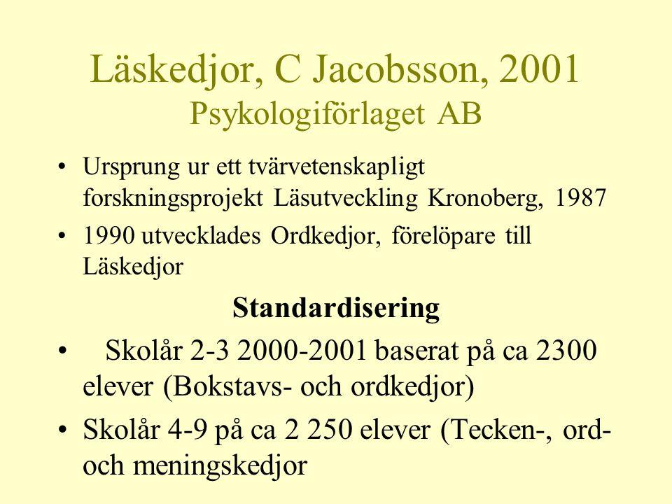 Läskedjor, C Jacobsson, 2001 Psykologiförlaget AB •Ursprung ur ett tvärvetenskapligt forskningsprojekt Läsutveckling Kronoberg, 1987 •1990 utvecklades