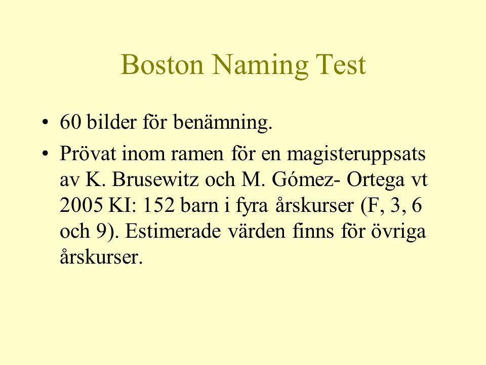 Boston Naming Test •60 bilder för benämning. •Prövat inom ramen för en magisteruppsats av K. Brusewitz och M. Gómez- Ortega vt 2005 KI: 152 barn i fyr