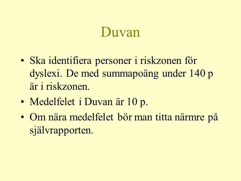 Duvan •Ska identifiera personer i riskzonen för dyslexi. De med summapoäng under 140 p är i riskzonen. •Medelfelet i Duvan är 10 p. •Om nära medelfele