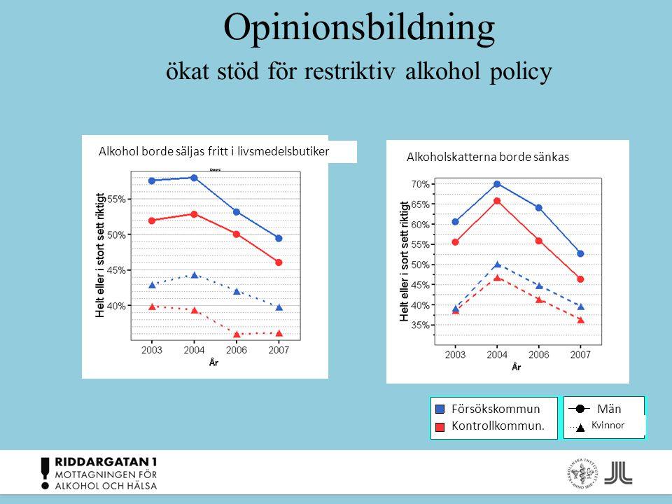 Opinionsbildning ökat stöd för restriktiv alkohol policy Alkohol borde säljas fritt i livsmedelsbutiker Alkoholskatterna borde sänkas Försökskommun er.
