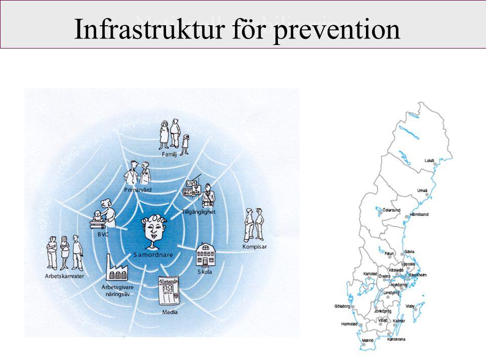 Nationell mobilisering Infrastruktur för prevention