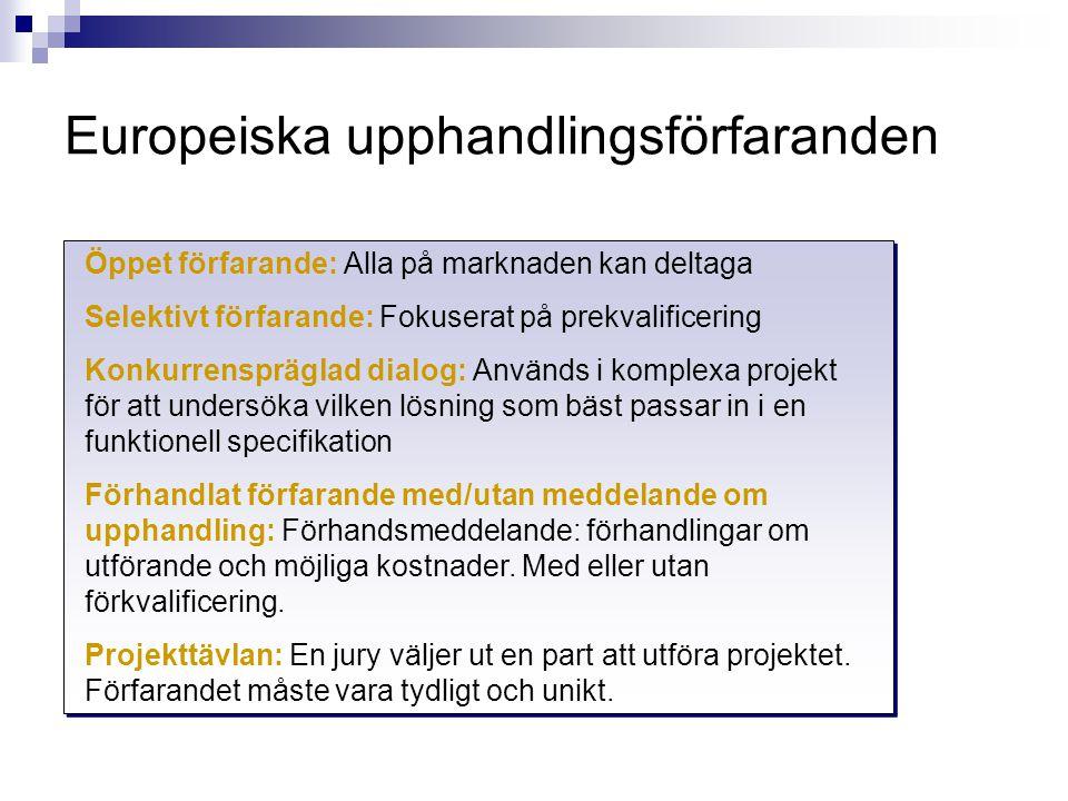 Europeiska upphandlingsförfaranden Öppet förfarande: Alla på marknaden kan deltaga Selektivt förfarande: Fokuserat på prekvalificering Konkurrenspräglad dialog: Används i komplexa projekt för att undersöka vilken lösning som bäst passar in i en funktionell specifikation Förhandlat förfarande med/utan meddelande om upphandling: Förhandsmeddelande: förhandlingar om utförande och möjliga kostnader.