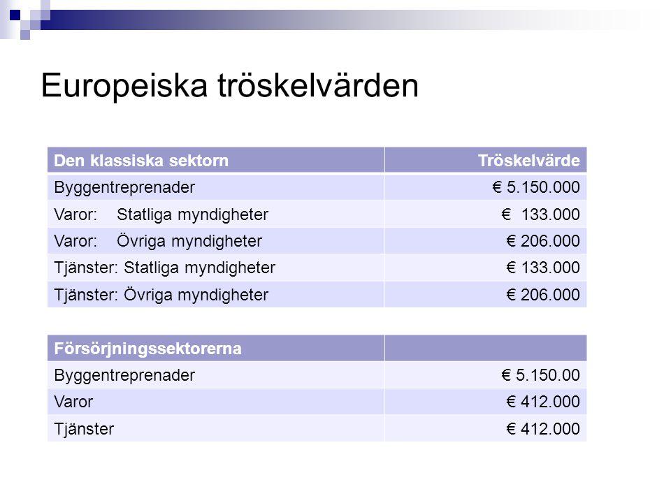 Europeiska tröskelvärden Den klassiska sektornTröskelvärde Byggentreprenader€ 5.150.000 Varor: Statliga myndigheter€ 133.000 Varor: Övriga myndigheter