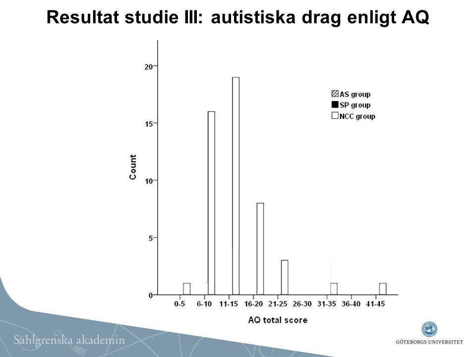 Resultat studie III: autistiska drag enligt AQ