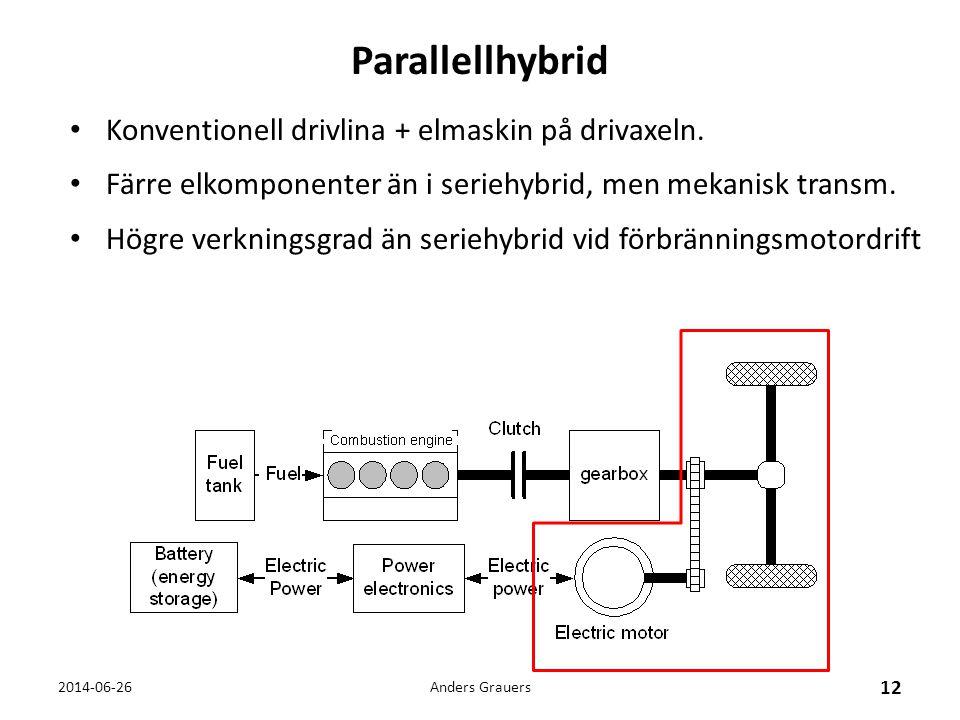 Parallellhybrid • Konventionell drivlina + elmaskin på drivaxeln. • Färre elkomponenter än i seriehybrid, men mekanisk transm. • Högre verkningsgrad ä