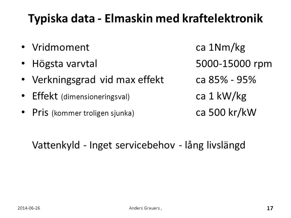 Typiska data - Elmaskin med kraftelektronik • Vridmomentca 1Nm/kg • Högsta varvtal5000-15000 rpm • Verkningsgrad vid max effektca 85% - 95% • Effekt (