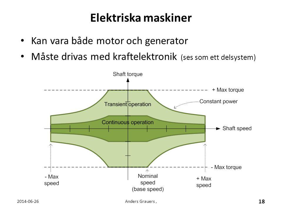 Elektriska maskiner • Kan vara både motor och generator • Måste drivas med kraftelektronik (ses som ett delsystem) 2014-06-26Anders Grauers, 18