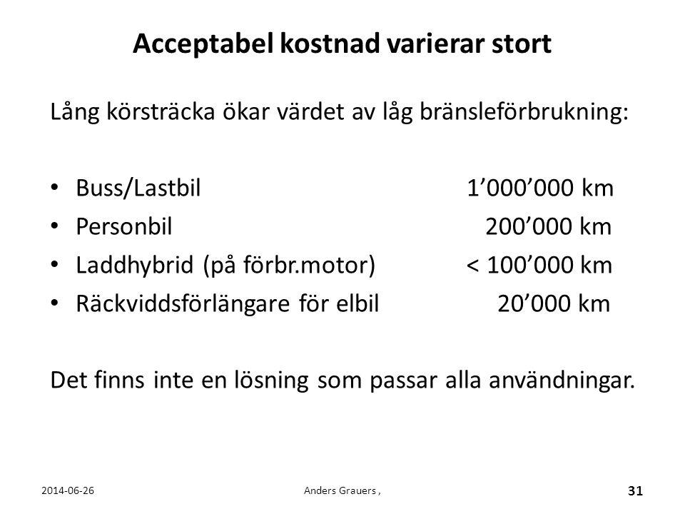 Acceptabel kostnad varierar stort Lång körsträcka ökar värdet av låg bränsleförbrukning: • Buss/Lastbil 1'000'000 km • Personbil 200'000 km • Laddhybr