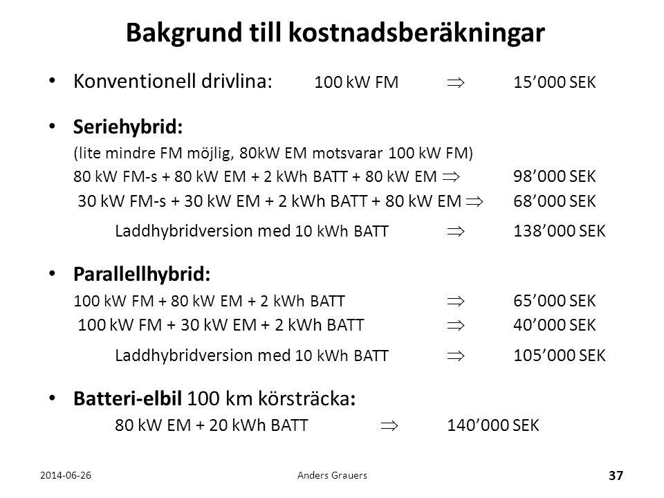 Bakgrund till kostnadsberäkningar • Konventionell drivlina: 100 kW FM  15'000 SEK • Seriehybrid: (lite mindre FM möjlig, 80kW EM motsvarar 100 kW FM)