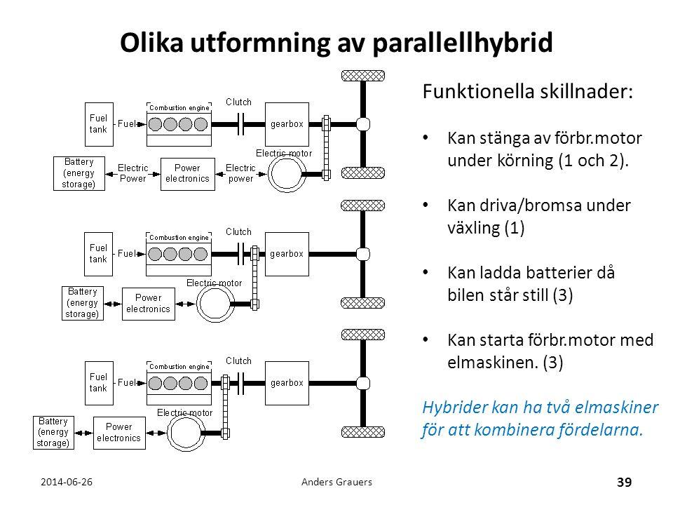 Olika utformning av parallellhybrid Funktionella skillnader: • Kan stänga av förbr.motor under körning (1 och 2). • Kan driva/bromsa under växling (1)